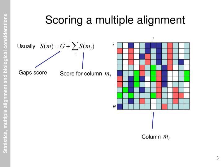 Scoring a multiple alignment