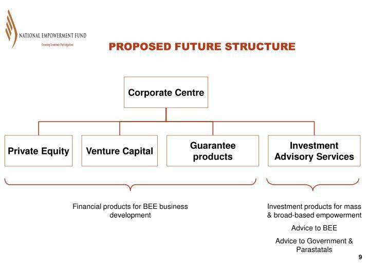 PROPOSED FUTURE STRUCTURE