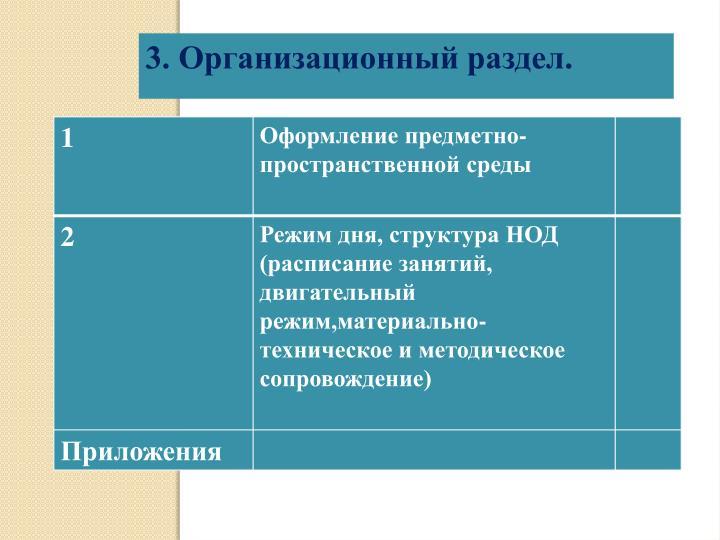 3. Организационный раздел.
