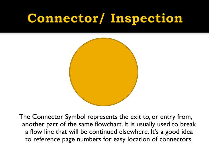 Connector/ Inspection