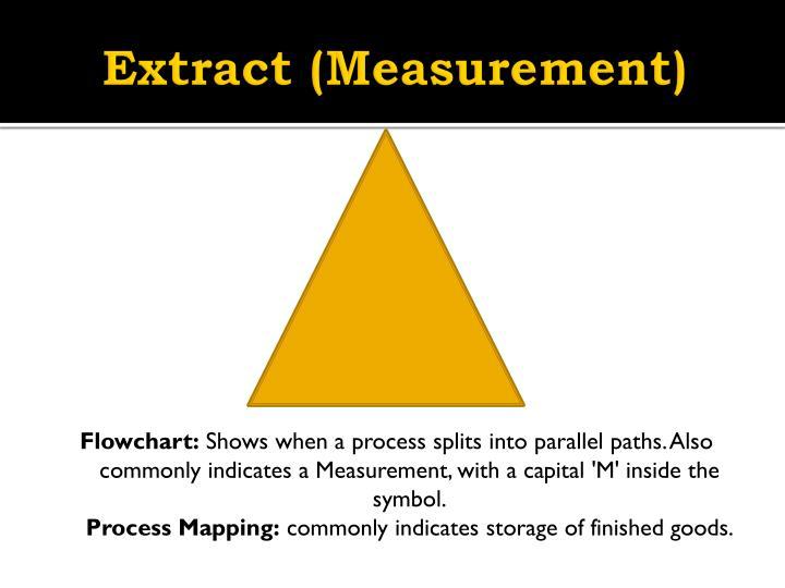 Extract (Measurement)