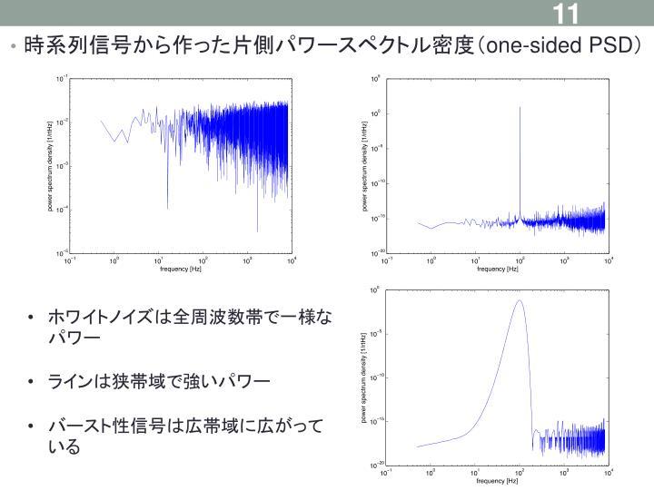 時系列信号から作った片側パワースペクトル密度