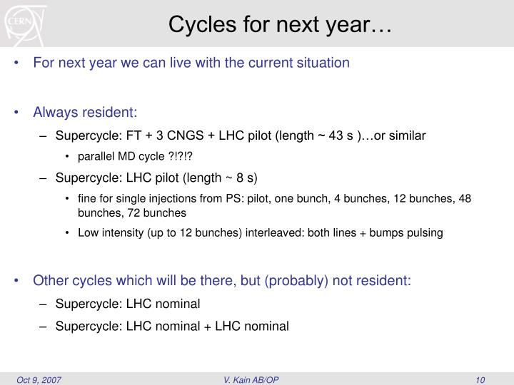 Cycles for next year…
