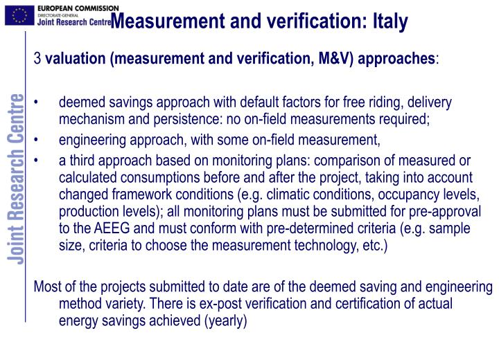 Measurement and verification: Italy