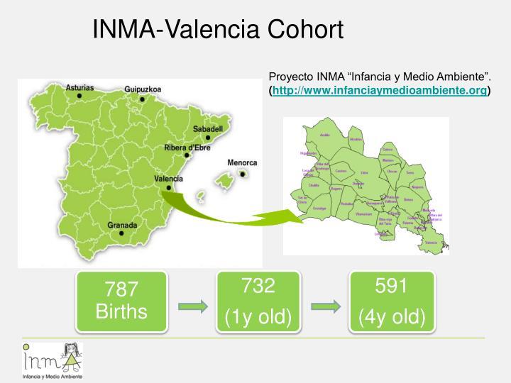 INMA-Valencia