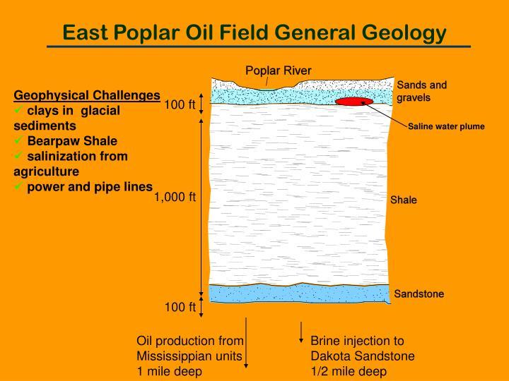East Poplar Oil Field General Geology