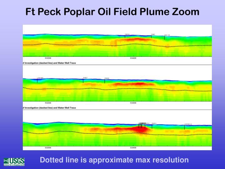 Ft Peck Poplar Oil Field Plume Zoom