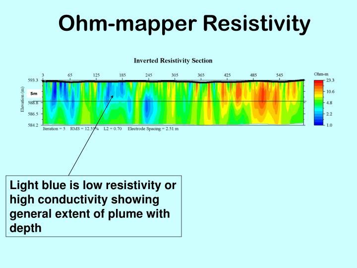 Ohm-mapper Resistivity