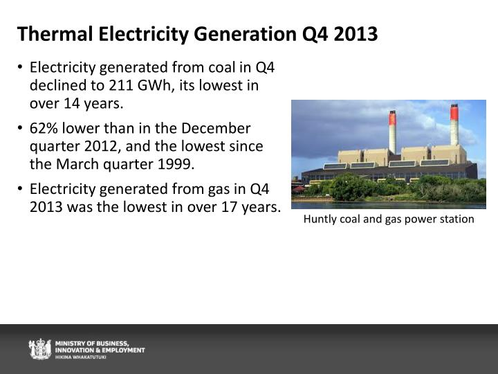 Thermal Electricity Generation Q4 2013