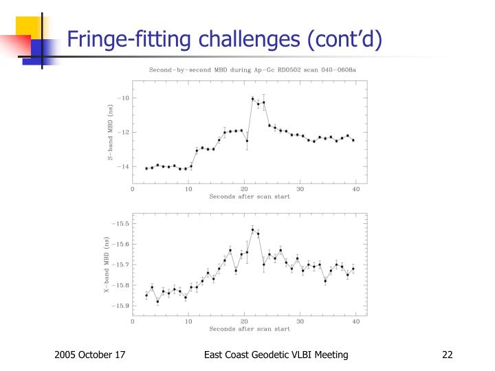 Fringe-fitting challenges (cont'd)