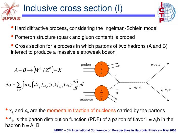 Inclusive cross section (I)