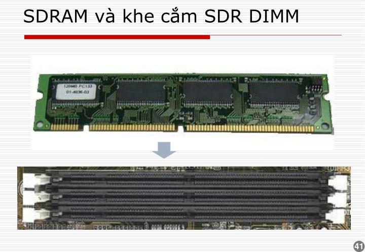 SDRAM và khe cắm SDR DIMM