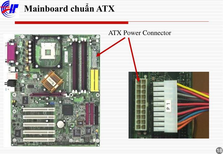 Mainboard chuẩn ATX