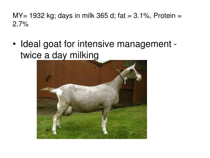 MY= 1932 kg; days in milk 365 d; fat = 3.1%, Protein = 2.7%