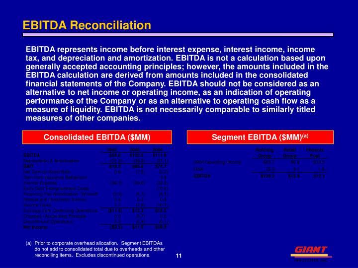 EBITDA Reconciliation