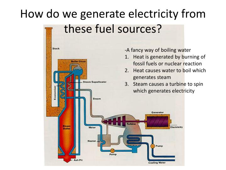 How do we generate electricity from these fuel sources?