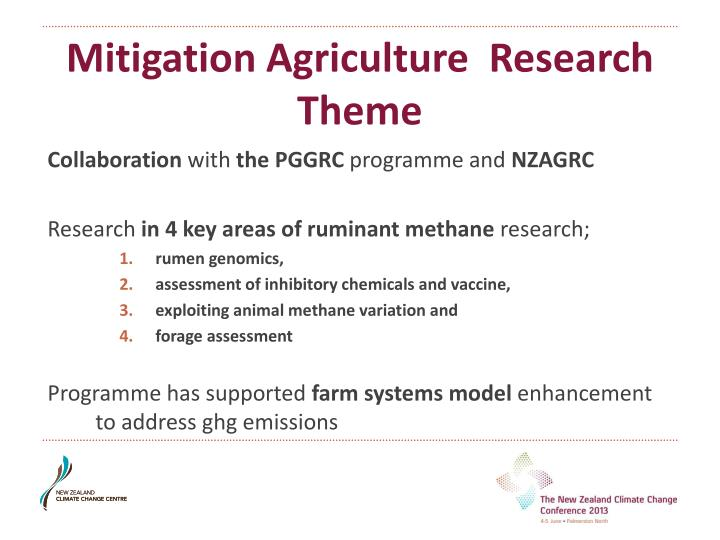 Mitigation Agriculture  Research Theme