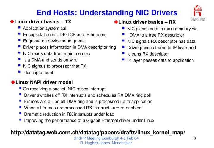 End Hosts: Understanding NIC Drivers