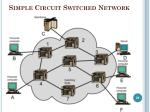 simple circuit switched network