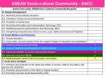 asean socio cultural community ascc