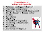 expected roles of national health authority