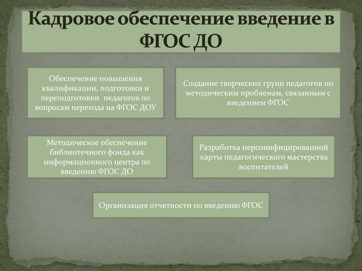 Кадровое обеспечение введение в ФГОС ДО