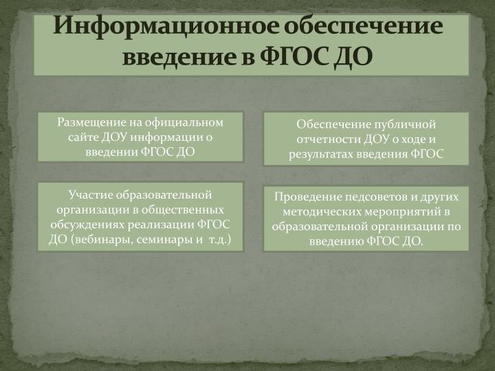 Информационное обеспечение введение в ФГОС ДО