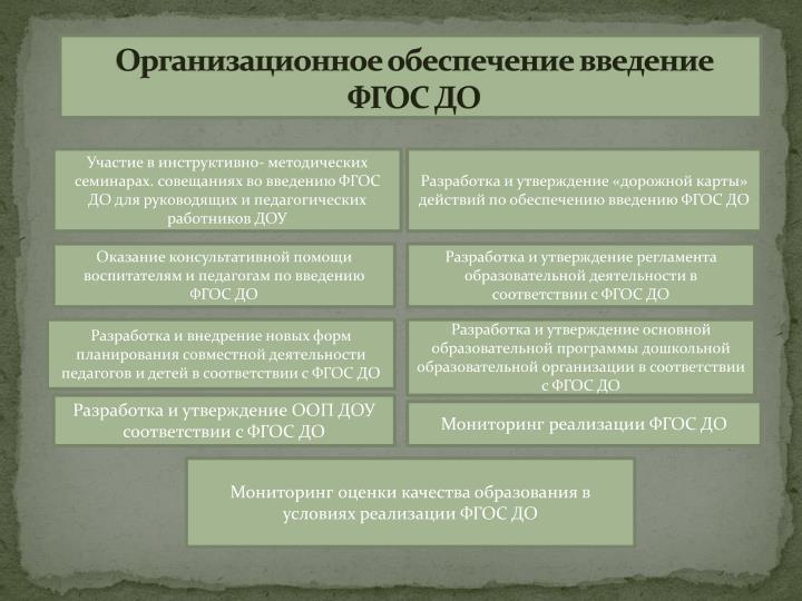 Организационное обеспечение введение ФГОС ДО