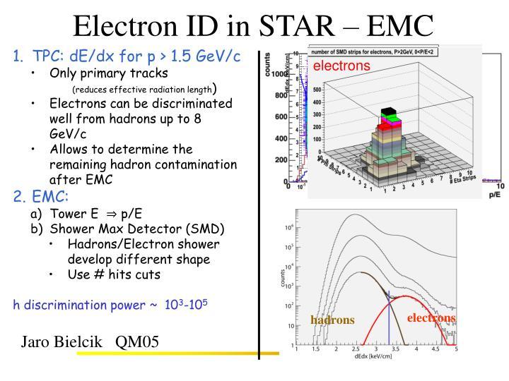 Electron id in star emc