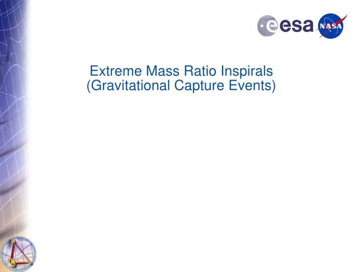 Extreme Mass Ratio Inspirals