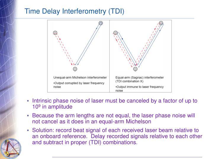 Time Delay Interferometry (TDI)