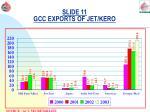 slide 11 gcc exports of jet kero