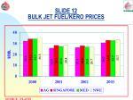 slide 12 bulk jet fuel kero prices
