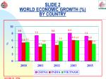 slide 2 world economic growth by country