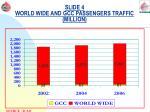 slide 4 world wide and gcc passengers traffic million