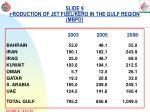 slide 9 production of jet fuel kero in the gulf region mbpd