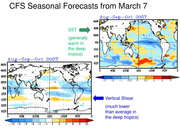 CFS Seasonal Forecasts from March 7