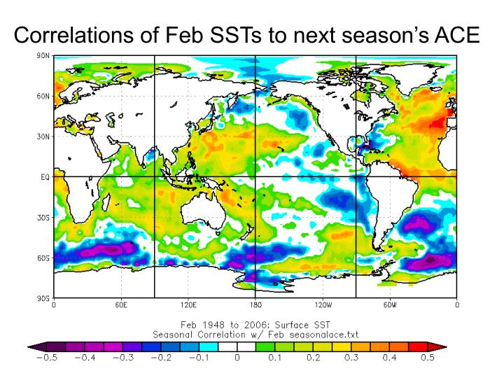 Correlations of Feb SSTs to next season's ACE