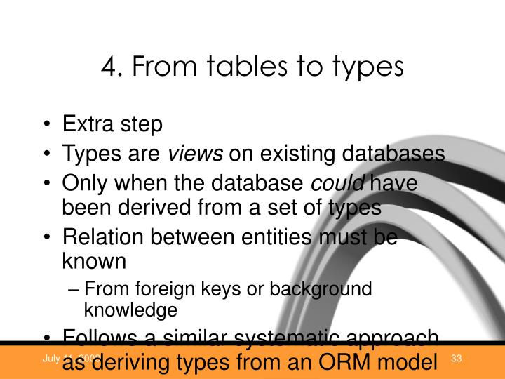 4. From tables to types