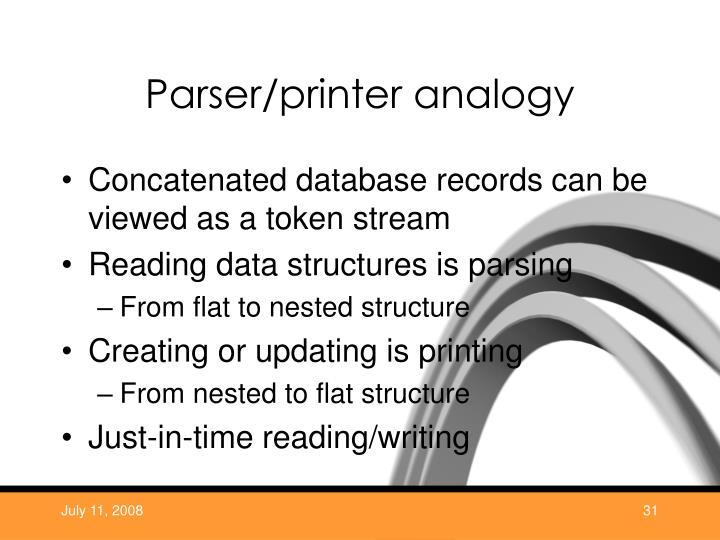 Parser/printer analogy