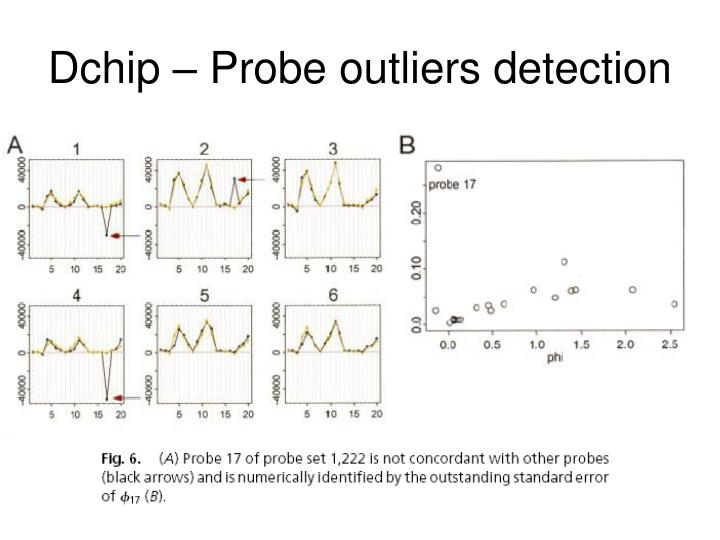 Dchip – Probe outliers detection