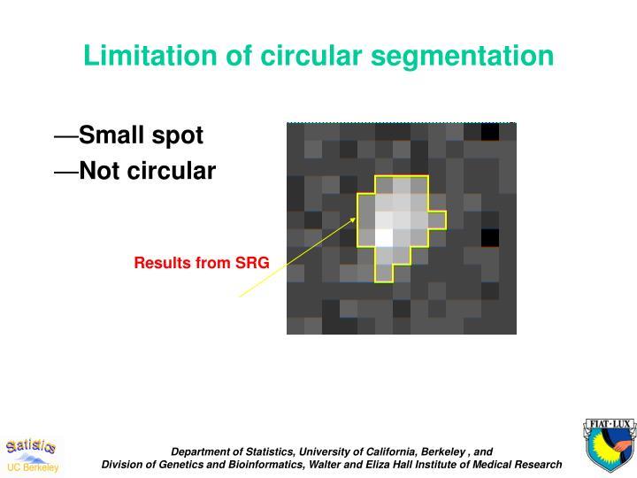 Limitation of circular segmentation