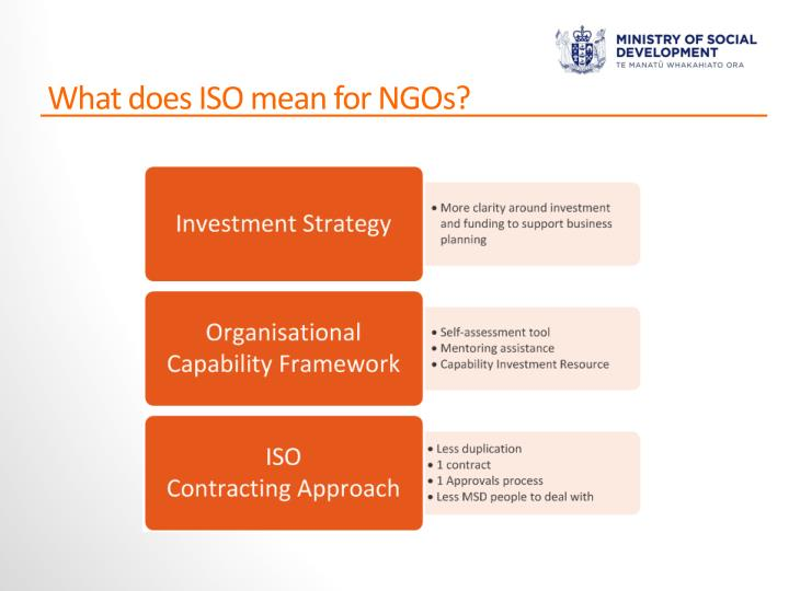 What does ISO mean for NGOs?
