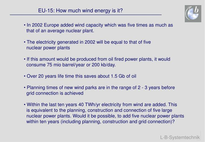 EU-15: How much wind energy is it?