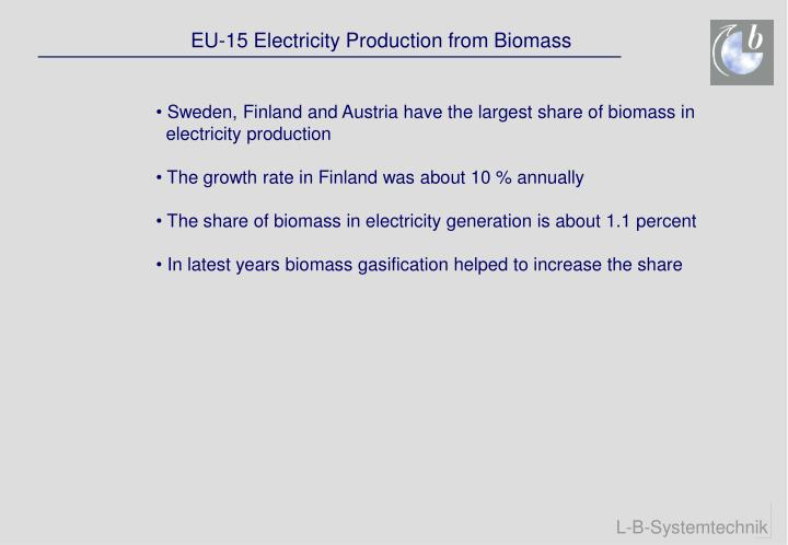 EU-15 Electricity Production from Biomass