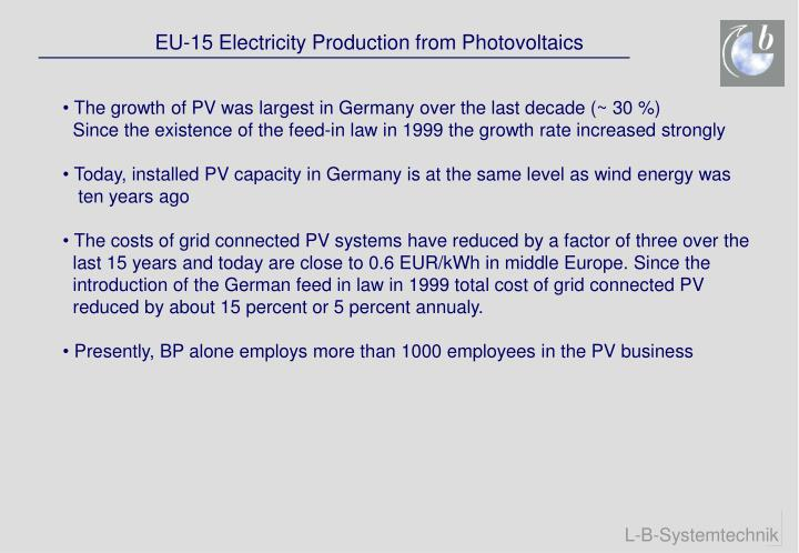 EU-15 Electricity Production from Photovoltaics