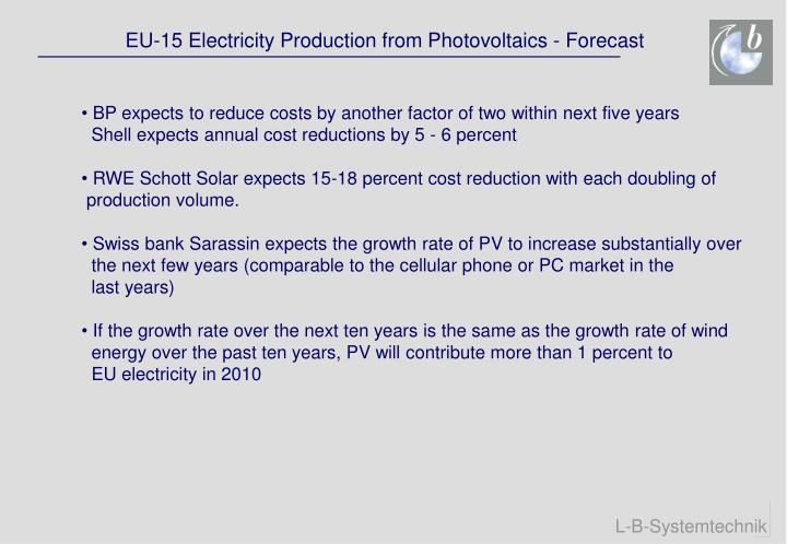 EU-15 Electricity Production from Photovoltaics - Forecast