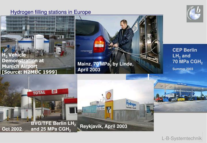 Hydrogen filling stations in Europe