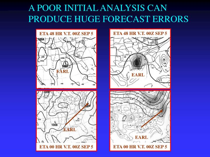 A POOR INITIAL ANALYSIS CAN PRODUCE HUGE FORECAST ERRORS