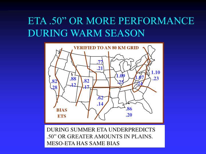 "ETA .50"" OR MORE PERFORMANCE DURING WARM SEASON"